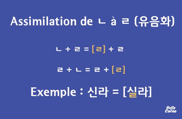 Assimilation en coréen (유음화)
